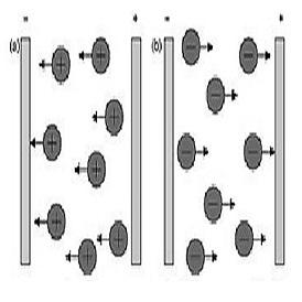 مدلسازی با معادلات سینتیکی به منظور طراحی پوششهای سرامیکی