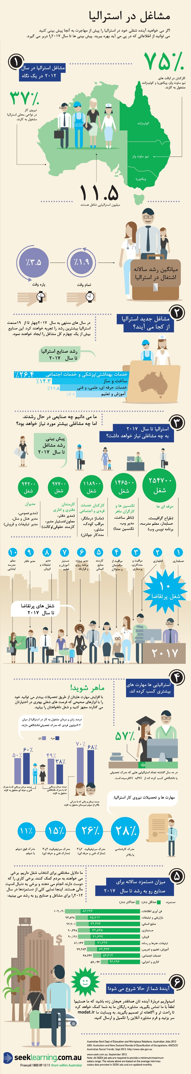 infographic_education_and_training_for_the_future (1)