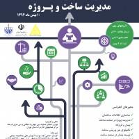 دومین کنفرانس ملی مدیریت ساخت و پروژه