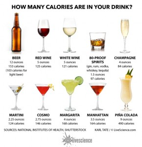 be-healthy-alcohol-calories-151204a