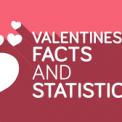 حقایق جالب در مورد روز ولنتاین
